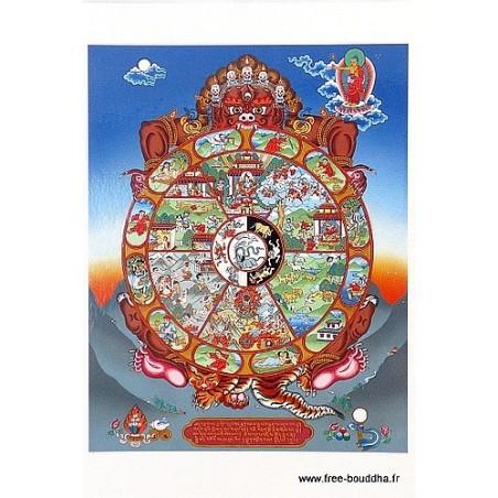 Carte postale bouddhiste ROUE DE LA VIE